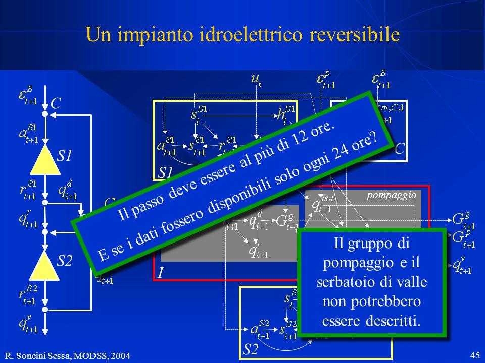 R. Soncini Sessa, MODSS, 2004 45 Un impianto idroelettrico reversibile I S1 S2 C S1 generazione C I S2 pompaggio Il passo deve essere al più di 12 ore