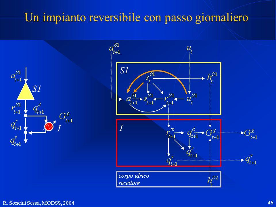 R. Soncini Sessa, MODSS, 2004 46 Un impianto reversibile con passo giornaliero I S1 I corpo idrico recettore