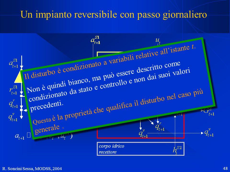 R. Soncini Sessa, MODSS, 2004 48 Un impianto reversibile con passo giornaliero I S1 I corpo idrico recettore Il disturbo è condizionato a variabili re