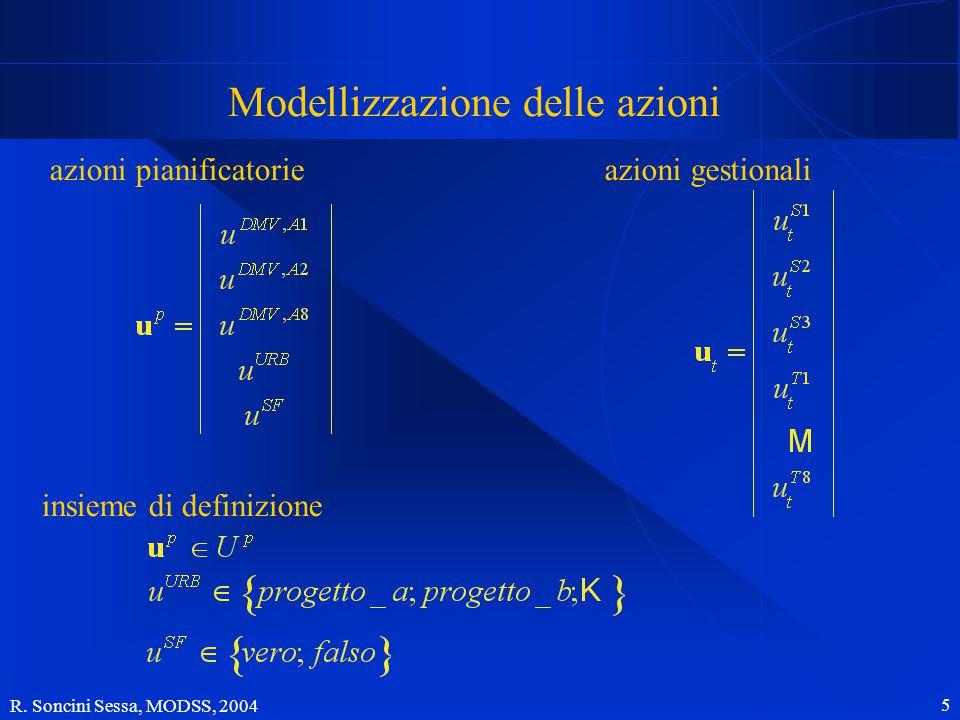 R. Soncini Sessa, MODSS, 2004 5 Modellizzazione delle azioni azioni pianificatorieazioni gestionali insieme di definizione