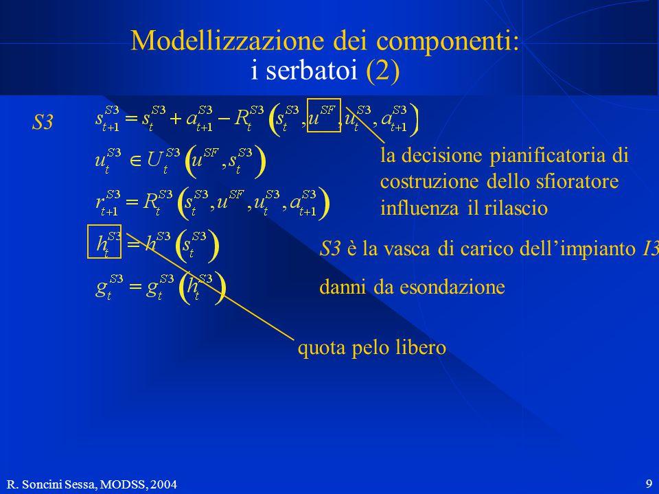 R. Soncini Sessa, MODSS, 2004 9 Modellizzazione dei componenti: i serbatoi (2) S3 S3 è la vasca di carico dell'impianto I3 danni da esondazione la dec