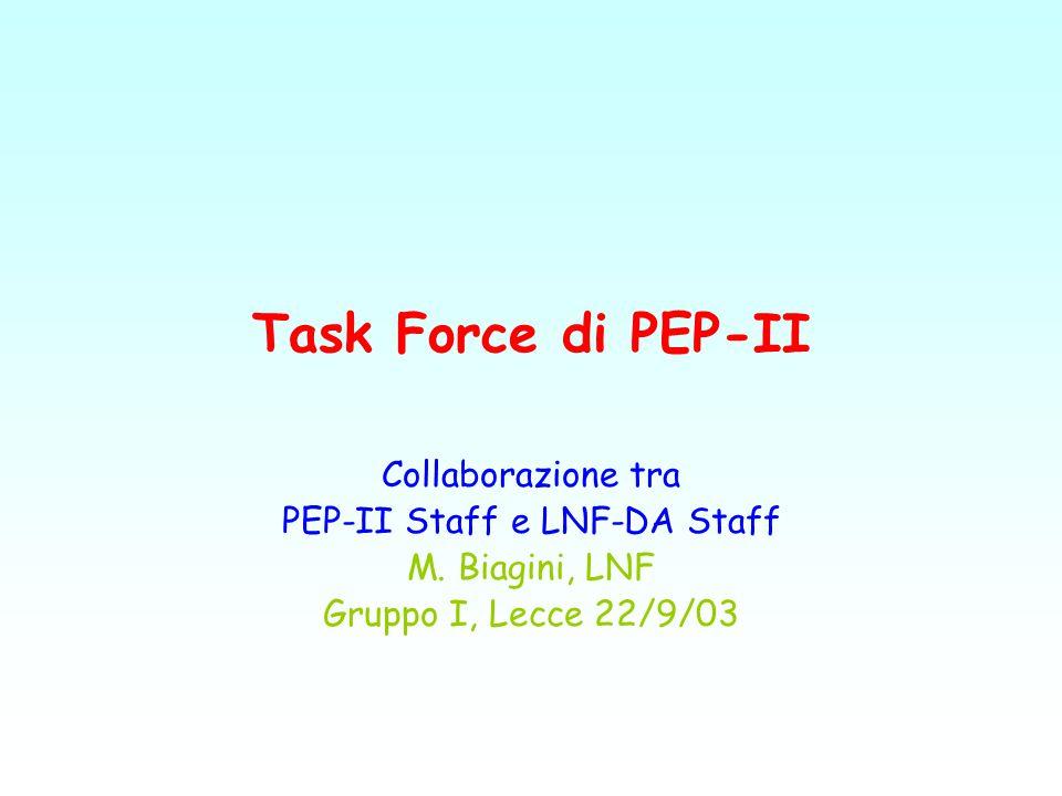 Task Force di PEP-II Collaborazione tra PEP-II Staff e LNF-DA Staff M.