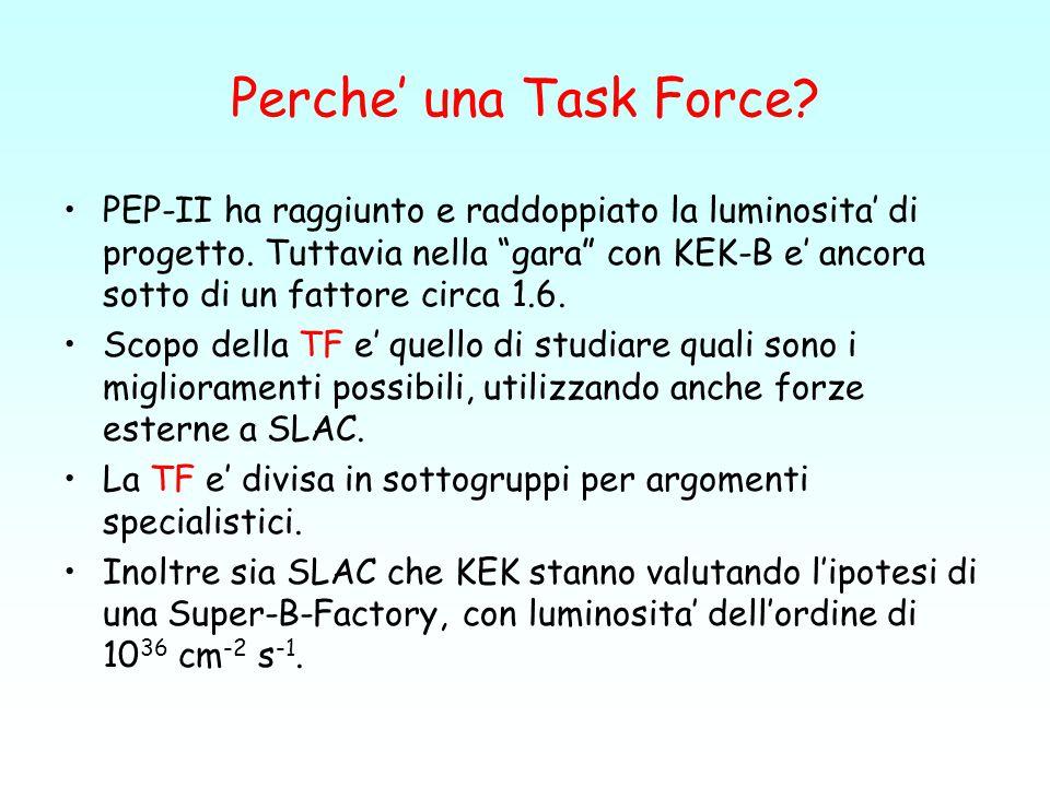 Perche' una Task Force.PEP-II ha raggiunto e raddoppiato la luminosita' di progetto.