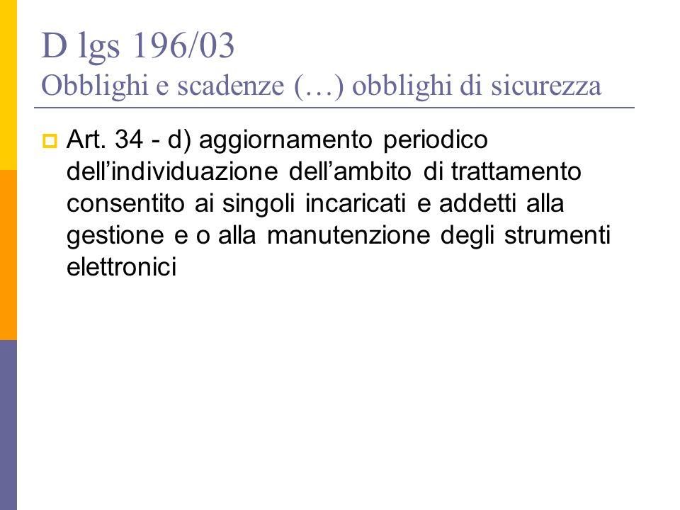 D lgs 196/03 Obblighi e scadenze (…) obblighi di sicurezza  Art. 34 - d) aggiornamento periodico dell'individuazione dell'ambito di trattamento conse