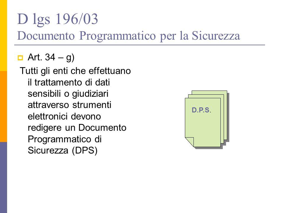 D lgs 196/03 Documento Programmatico per la Sicurezza  Art. 34 – g) Tutti gli enti che effettuano il trattamento di dati sensibili o giudiziari attra
