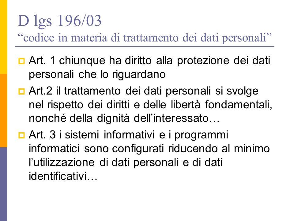 """D lgs 196/03 """"codice in materia di trattamento dei dati personali""""  Art. 1 chiunque ha diritto alla protezione dei dati personali che lo riguardano """