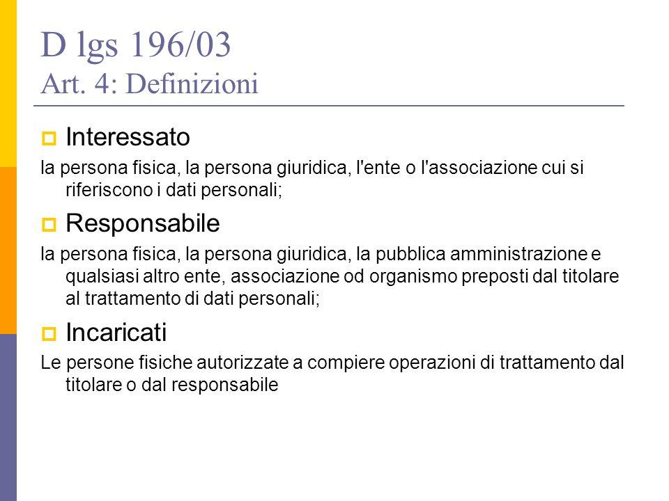 D lgs 196/03 Art. 4: Definizioni  Interessato la persona fisica, la persona giuridica, l'ente o l'associazione cui si riferiscono i dati personali; 