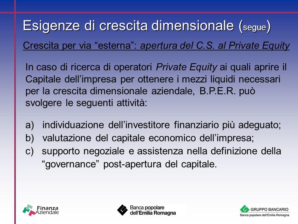Esigenze di crescita dimensionale ( segue ) Crescita per via esterna : apertura del C.S.