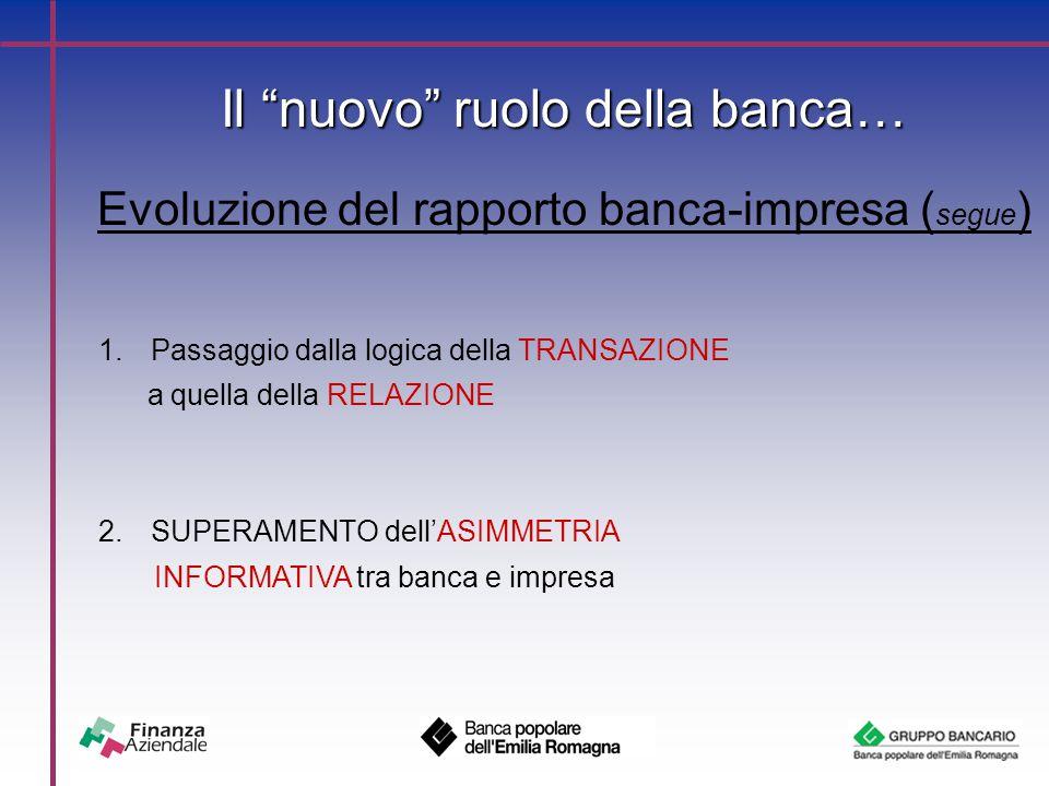 Il nuovo ruolo della banca… 1.Passaggio dalla logica della TRANSAZIONE a quella della RELAZIONE 2.SUPERAMENTO dell'ASIMMETRIA INFORMATIVA tra banca e impresa Evoluzione del rapporto banca-impresa ( segue )