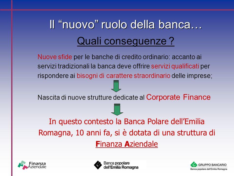 Il nuovo ruolo della banca… Quali conseguenze .