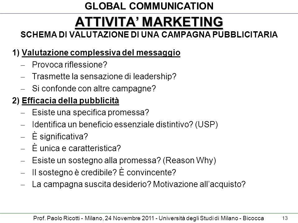 GLOBAL COMMUNICATION Prof. Paolo Ricotti - Milano, 24 Novembre 2011 - Università degli Studi di Milano - Bicocca ATTIVITA' MARKETING ATTIVITA' MARKETI