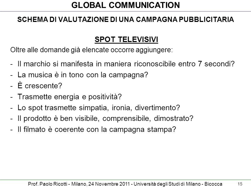 GLOBAL COMMUNICATION Prof. Paolo Ricotti - Milano, 24 Novembre 2011 - Università degli Studi di Milano - Bicocca SCHEMA DI VALUTAZIONE DI UNA CAMPAGNA