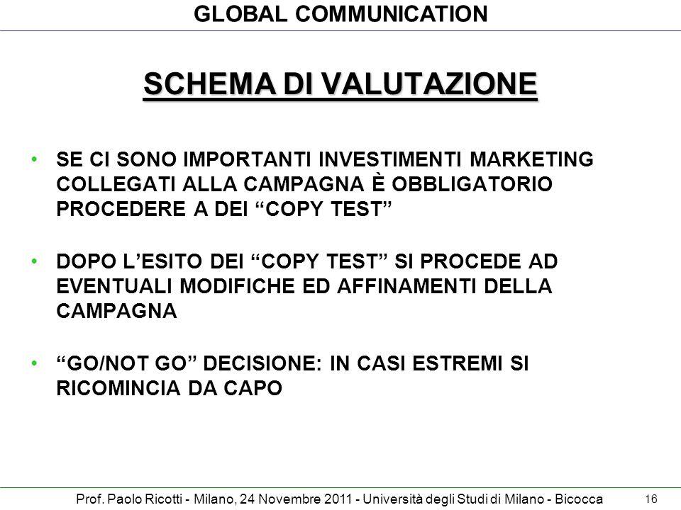 GLOBAL COMMUNICATION Prof. Paolo Ricotti - Milano, 24 Novembre 2011 - Università degli Studi di Milano - Bicocca SCHEMA DI VALUTAZIONE SE CI SONO IMPO