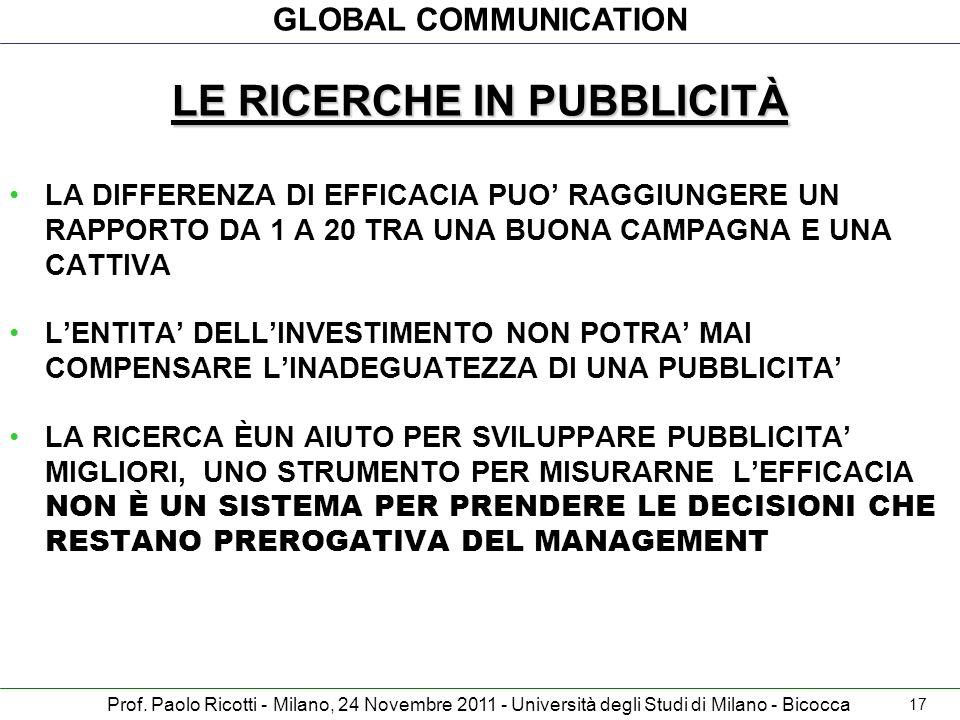 GLOBAL COMMUNICATION Prof. Paolo Ricotti - Milano, 24 Novembre 2011 - Università degli Studi di Milano - Bicocca LE RICERCHE IN PUBBLICITÀ LA DIFFEREN