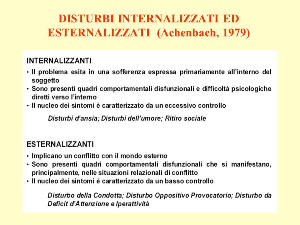 DISTURBI INTERNALIZZATI ED ESTERNALIZZATI (Achenbach, 1979)