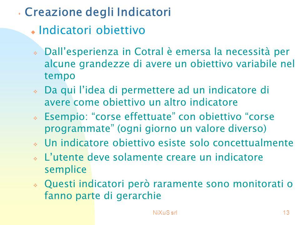 NiXuS srl13 s Creazione degli Indicatori v Dall'esperienza in Cotral è emersa la necessità per alcune grandezze di avere un obiettivo variabile nel te
