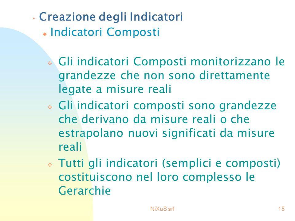 NiXuS srl15 s Creazione degli Indicatori v Gli indicatori Composti monitorizzano le grandezze che non sono direttamente legate a misure reali v Gli in