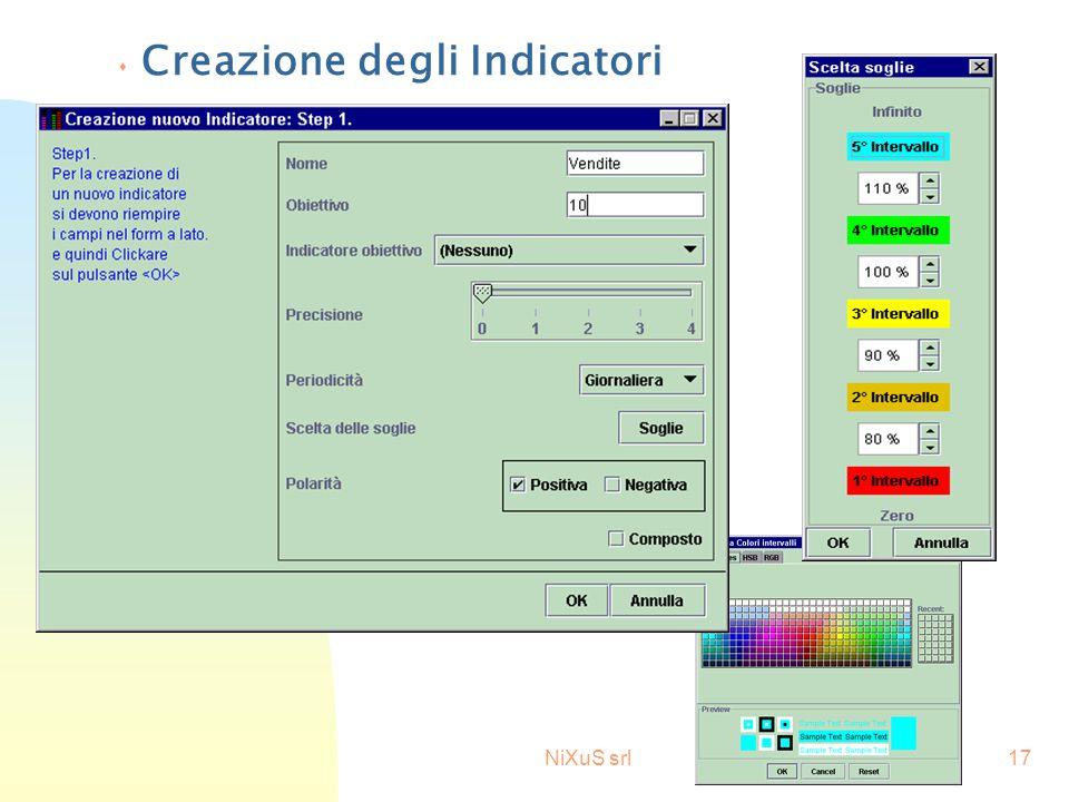 NiXuS srl17 s Creazione degli Indicatori