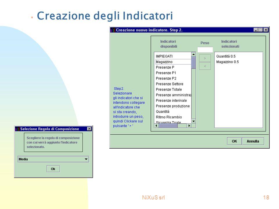 NiXuS srl18 s Creazione degli Indicatori