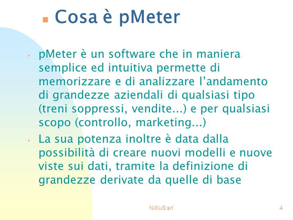 NiXuS srl4 n Cosa è pMeter s pMeter è un software che in maniera semplice ed intuitiva permette di memorizzare e di analizzare l'andamento di grandezz