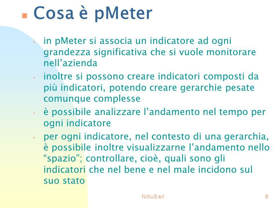 NiXuS srl6 n Cosa è pMeter s in pMeter si associa un indicatore ad ogni grandezza significativa che si vuole monitorare nell'azienda s inoltre si poss