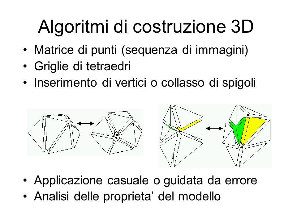 Strutture dati Codifica procedurale delle modifiche –bit stream –algoritmo per eseguire la modifica Codifica dell'ordine parziale –algoritmi per verificare le dipendenze Occupano meno memoria rispetto al modello esplicito a risoluzione massima