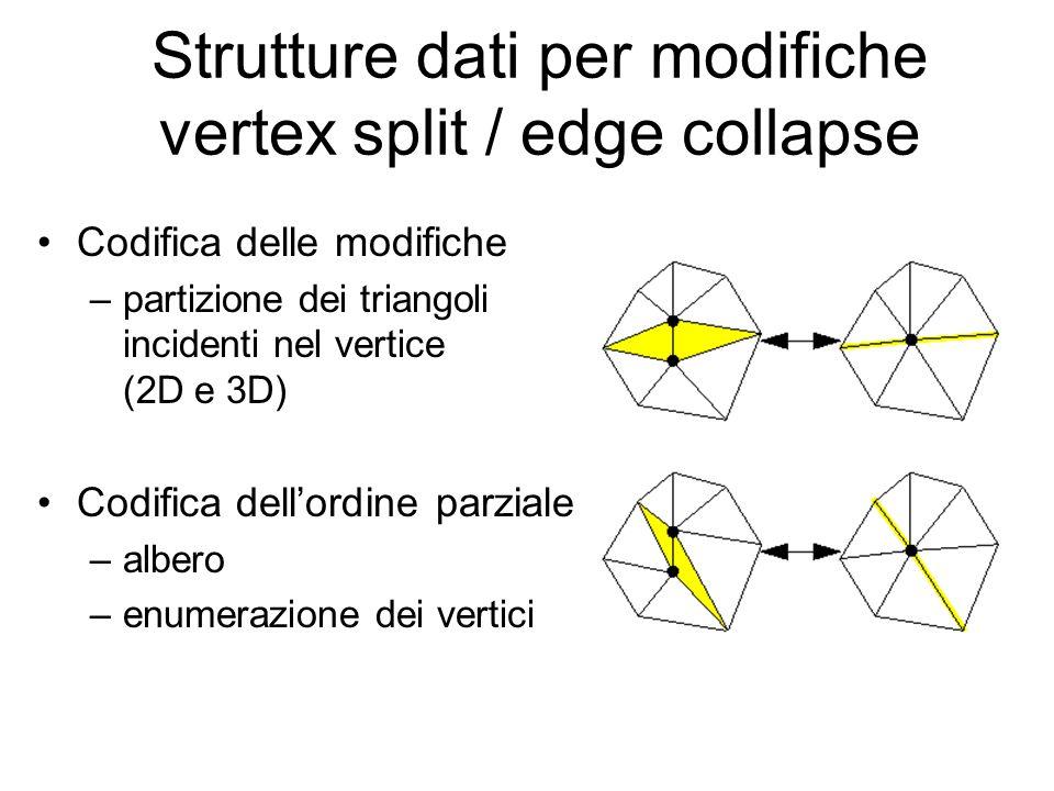 Risultati 2D 7981 triangoli 25546 triangoli