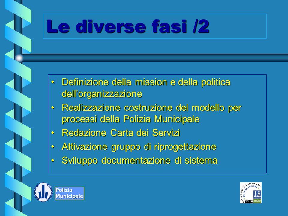 Le diverse fasi / 1 costituzione Comitato di Direzione, strumento di gestione dell'organizzazionecostituzione Comitato di Direzione, strumento di gest
