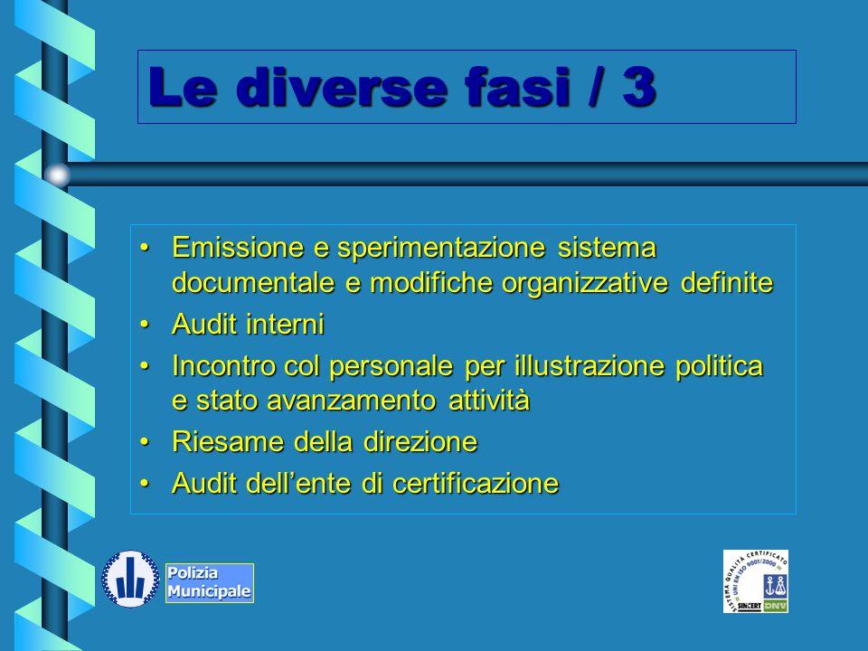 Le diverse fasi /2 Definizione della mission e della politica dell'organizzazioneDefinizione della mission e della politica dell'organizzazione Realiz