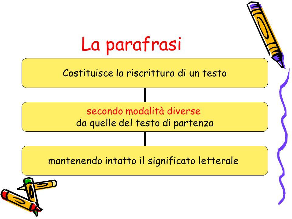 La parafrasi Costituisce la riscrittura di un testo secondo modalità diverse da quelle del testo di partenza mantenendo intatto il significato letterale
