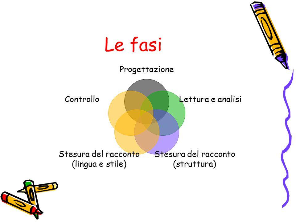 Le fasi Progettazione Lettura e analisi Stesura del racconto (struttura) Stesura del racconto (lingua e stile) Controllo