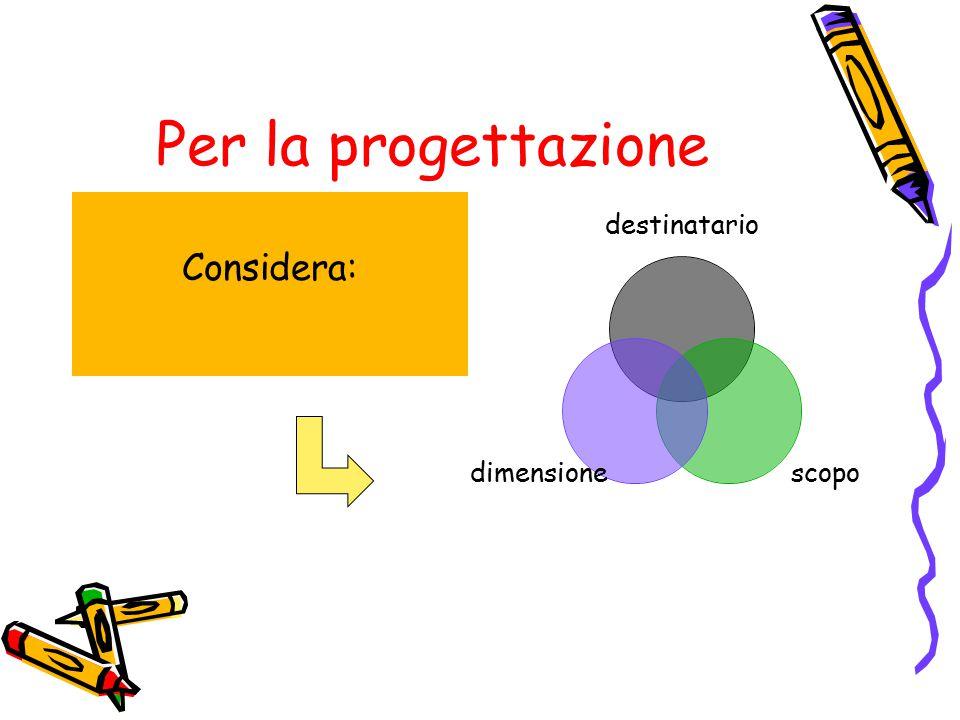 Per la progettazione Considera: destinatario scopodimensione