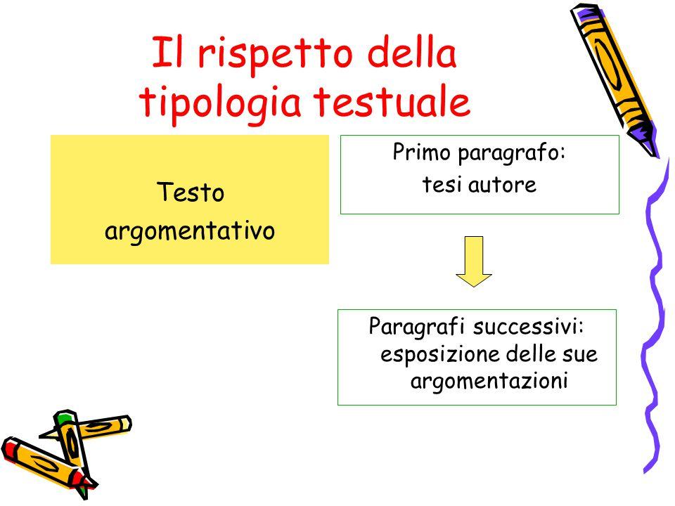 Il rispetto della tipologia testuale Testo argomentativo Primo paragrafo: tesi autore Paragrafi successivi: esposizione delle sue argomentazioni