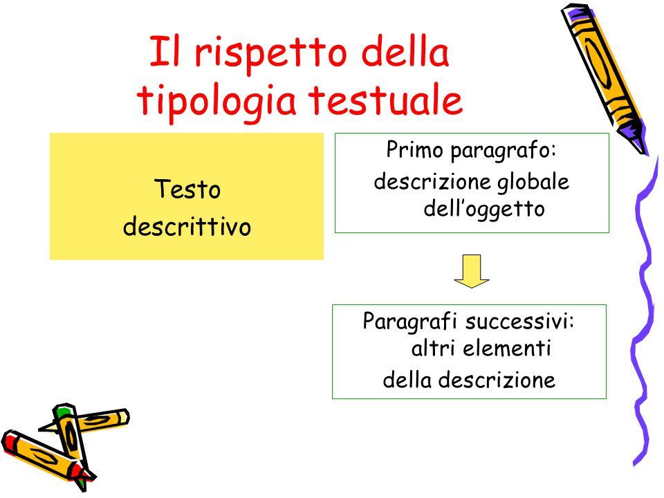 Il rispetto della tipologia testuale Testo descrittivo Primo paragrafo: descrizione globale dell'oggetto Paragrafi successivi: altri elementi della descrizione
