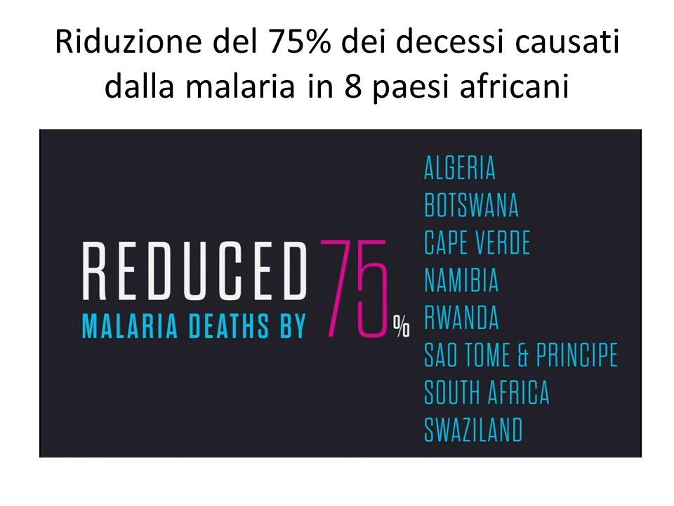 Riduzione del 75% dei decessi causati dalla malaria in 8 paesi africani