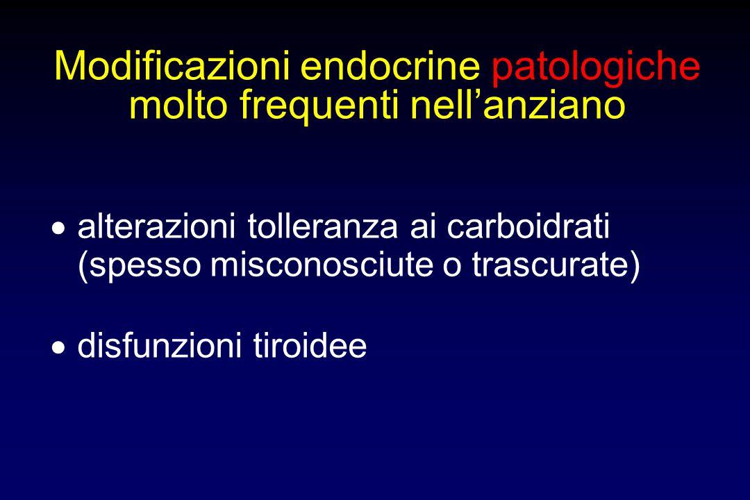 Modificazioni endocrine patologiche molto frequenti nell'anziano  alterazioni tolleranza ai carboidrati (spesso misconosciute o trascurate)  disfunz