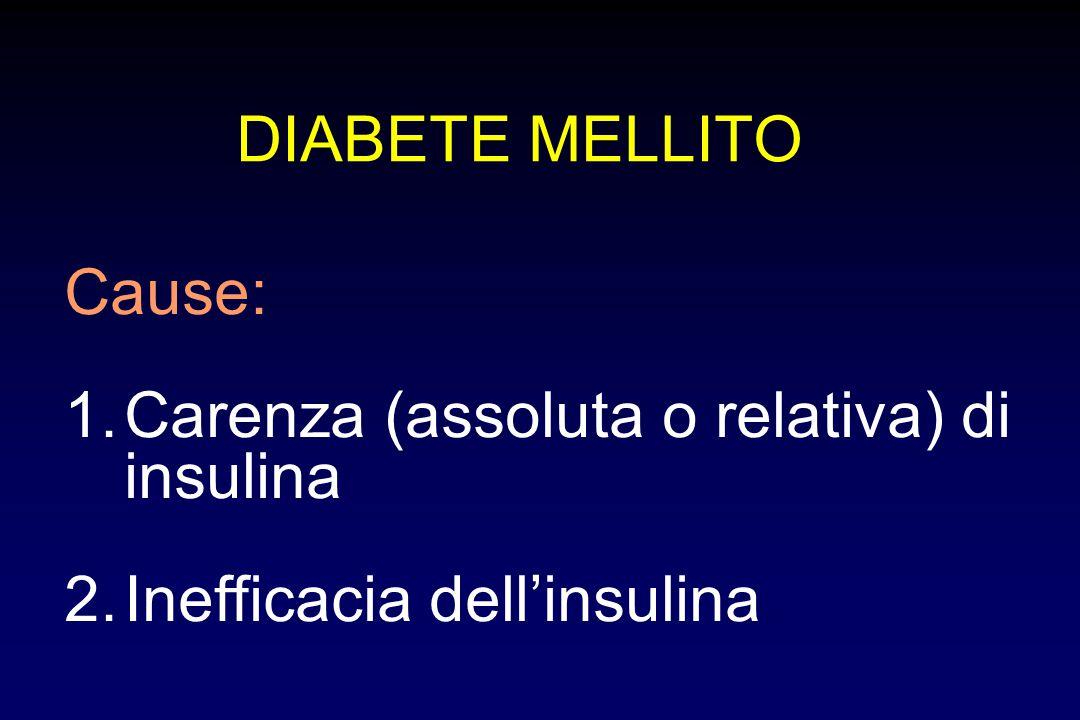 DIABETE MELLITO Cause: 1.Carenza (assoluta o relativa) di insulina 2.Inefficacia dell'insulina