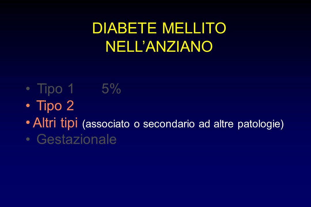 DIABETE MELLITO NELL'ANZIANO Tipo 15% Tipo 2 Altri tipi (associato o secondario ad altre patologie) Gestazionale