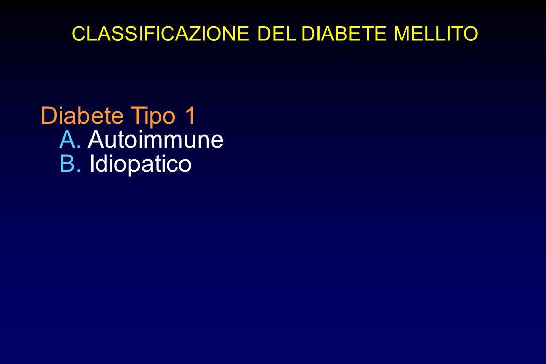 A.Autoimmune B. Idiopatico CLASSIFICAZIONE DEL DIABETE MELLITO Diabete Tipo 1