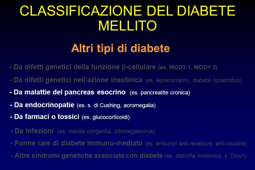 Altri tipi di diabete - Da difetti genetici della funzione  -cellulare (es. MODY 1, MODY 2) - Da difetti genetici nell'azione insulinica (es. lepreco