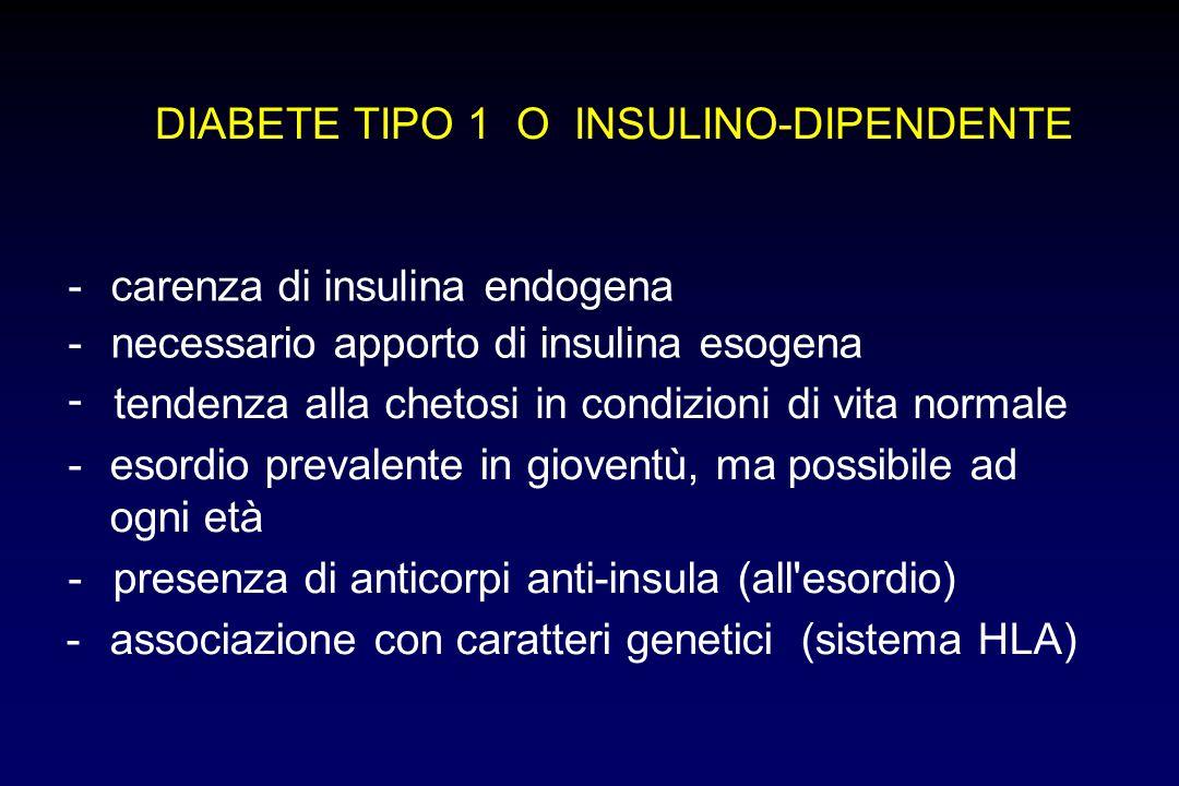 DIABETE TIPO 1 O INSULINO-DIPENDENTE -carenza di insulina endogena -necessario apporto di insulina esogena - tendenza alla chetosi in condizioni di vi