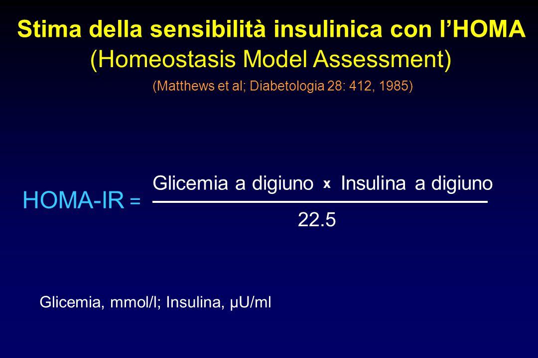 Stima della sensibilità insulinica con l'HOMA (Homeostasis Model Assessment) x Glicemia, mmol/l; Insulina, µU/ml Glicemia a digiunoInsulina a digiuno