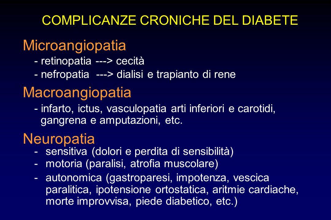 COMPLICANZE CRONICHE DEL DIABETE Microangiopatia - retinopatia ---> cecità - nefropatia ---> dialisi e trapianto di rene Macroangiopatia - infarto, ic