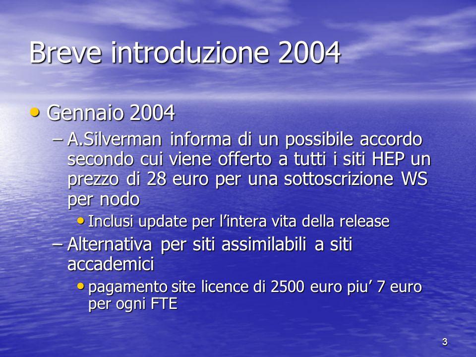 3 Breve introduzione 2004 Gennaio 2004 Gennaio 2004 –A.Silverman informa di un possibile accordo secondo cui viene offerto a tutti i siti HEP un prezz