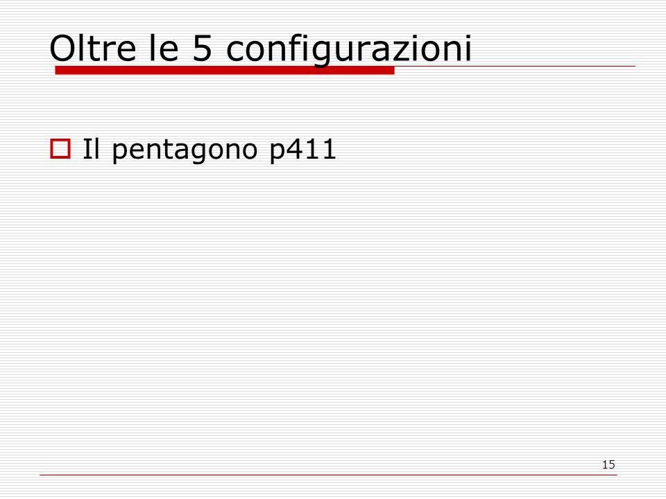 15 Oltre le 5 configurazioni  Il pentagono p411
