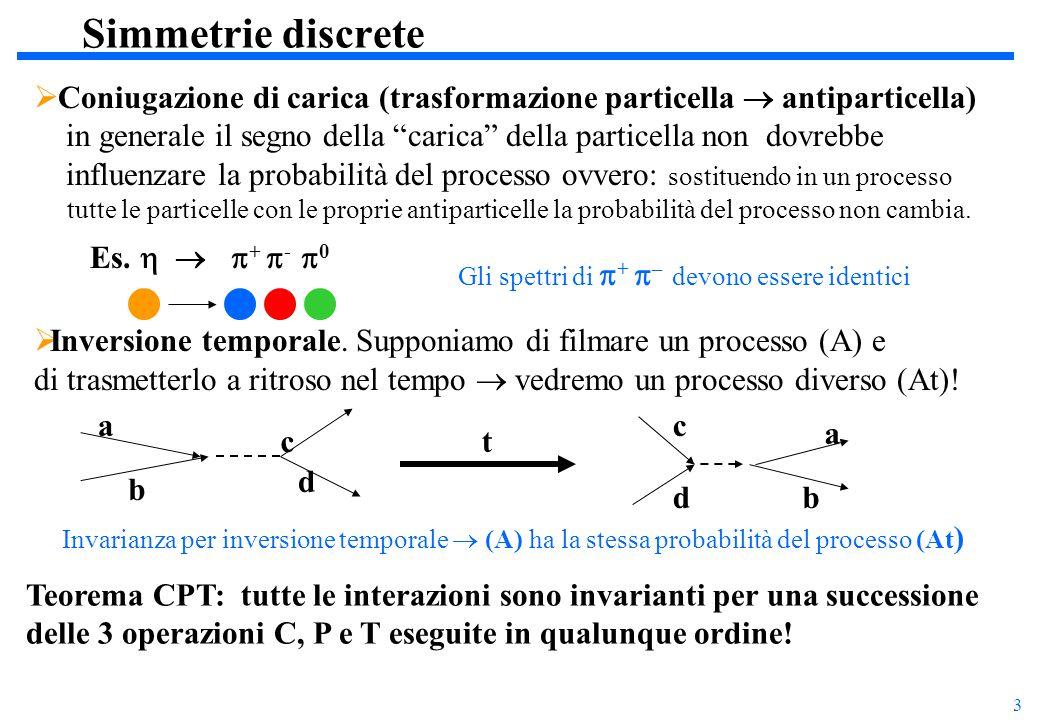 4 La violazione della Parità nelle interazioni deboli Per molti anni la conservazione delle 3 simmetrie discrete è stata considerata in fisica delle particelle e nucleare una legge di conservazione inviolabile.