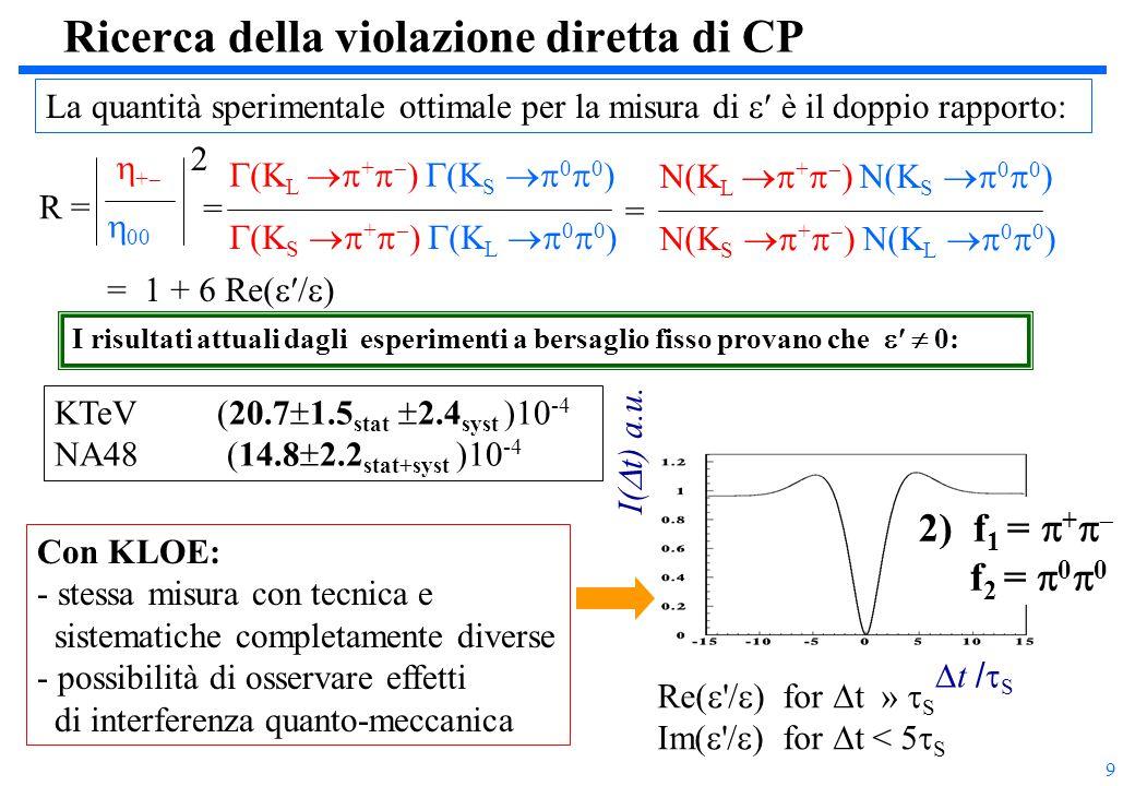 30     1) La ricerca utilizza quindi una preselezione che richiede  un vertice carico con due tracce connesse vicino alla zona di interazione dei fasci  3 gruppi (clusters) di energia nel calorimetro neutri e consistenti con il tempo di volo di un fotone.