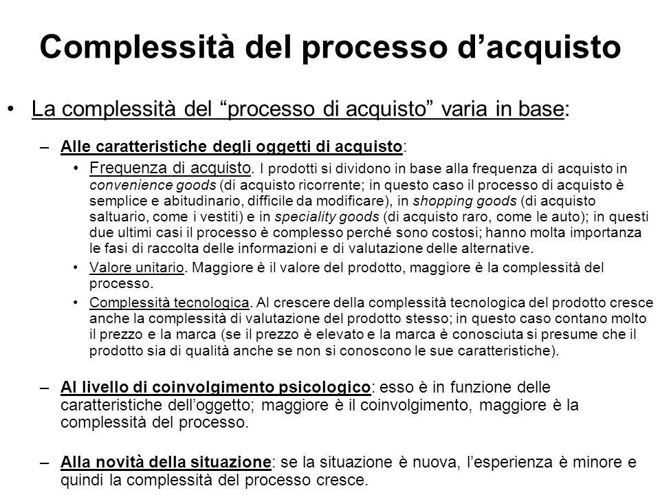 Complessità del processo d'acquisto La complessità del processo di acquisto varia in base: –Alle caratteristiche degli oggetti di acquisto: Frequenza di acquisto.
