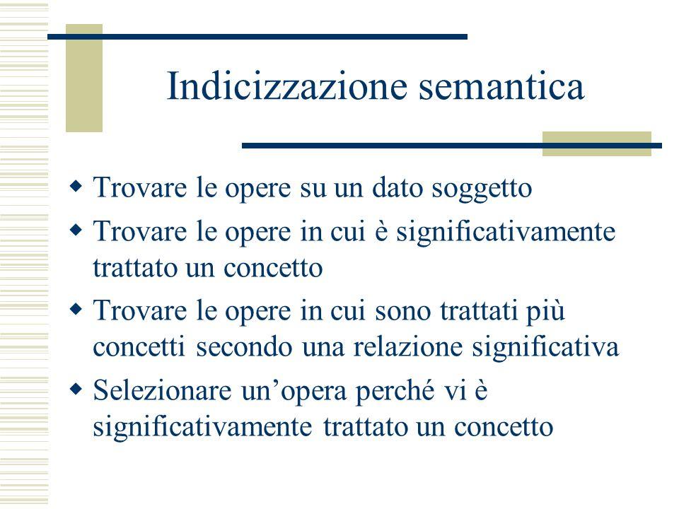 Indicizzazione semantica  Trovare le opere su un dato soggetto  Trovare le opere in cui è significativamente trattato un concetto  Trovare le opere