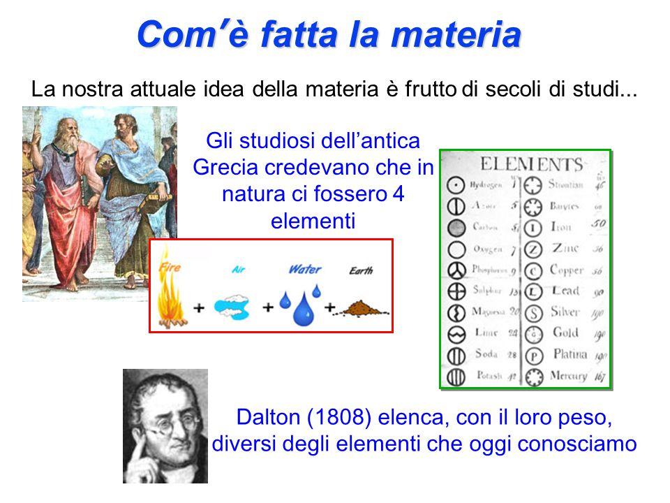 Il metodo scientifico… Galileo è il primo ad introdurre formalmente il metodo scientifico Osservazione Ipotesi Previsione 1564-1642 Di chi si tratta?